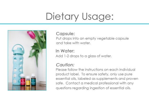 dietaryusage